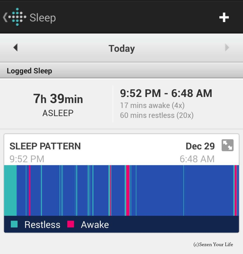 Fitbit Force Sleep Summary